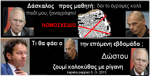 Ελλάδα το πειραματόζωο της Ευρώπης