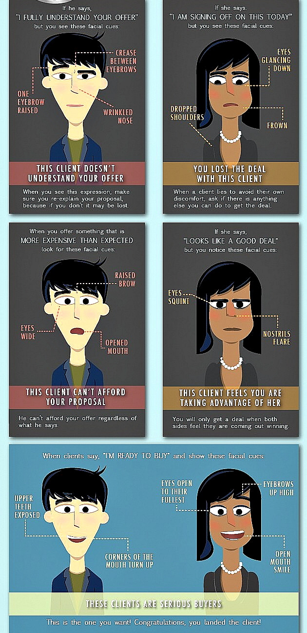 how to read microexpressions in the face