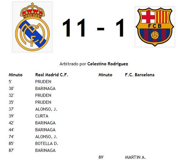 La mayor goleada en el clasico Real madrid vs Barcelona ...