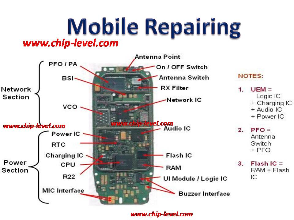 Mobile repairing mobile repairing hindi books pdf mobile repairing hindi books pdf ccuart Images
