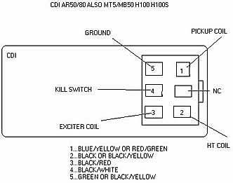 Solusi battery cara mudah buat kunci rahasia motor anti maling buat kunci rahasia motor jalur kabel area cdi ccuart Images