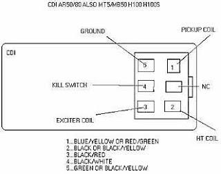 Solusi battery model model saklar kunci rahasia motor ccuart Images