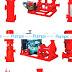 Fire Pump - Fire Water Pumps