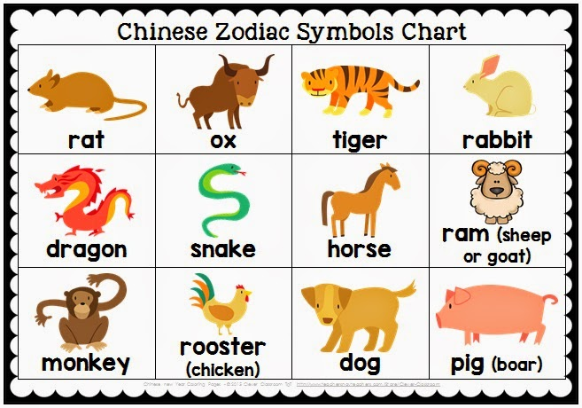 Chinese Zodiac Coloring Pages For New Year 2017