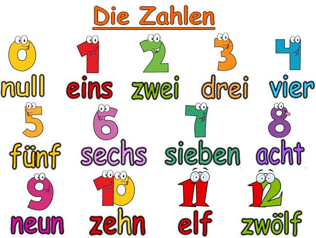 Die Zahlen 0 12 on Clipart Numbers 1 To 10