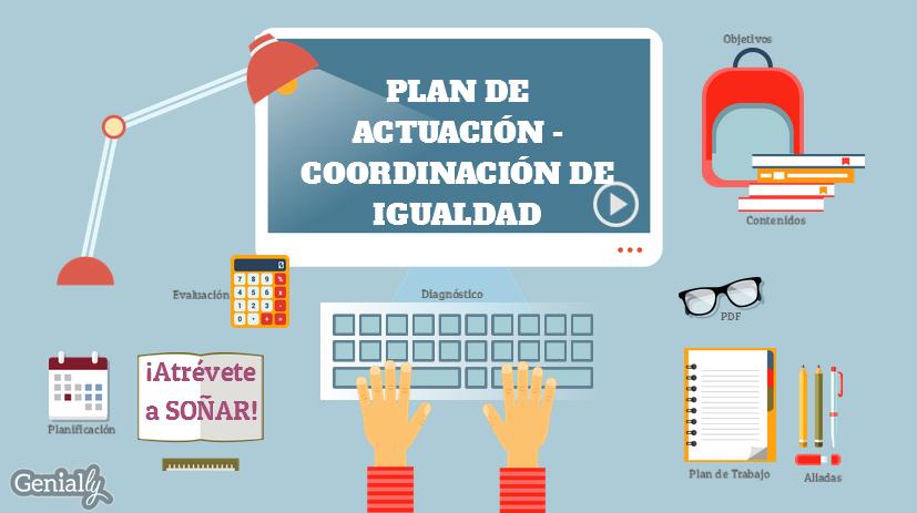 Plan de Actuación Coordinación de Igualdad