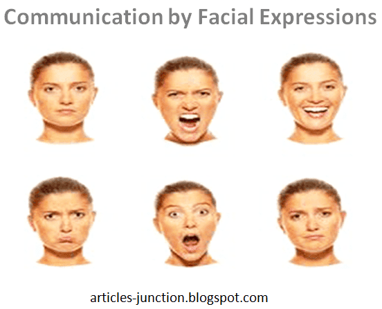 Communication by facial expressions
