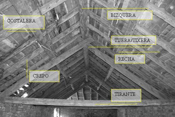 Estructuras de madera para tejados panel de madera con - Estructura tejado madera ...