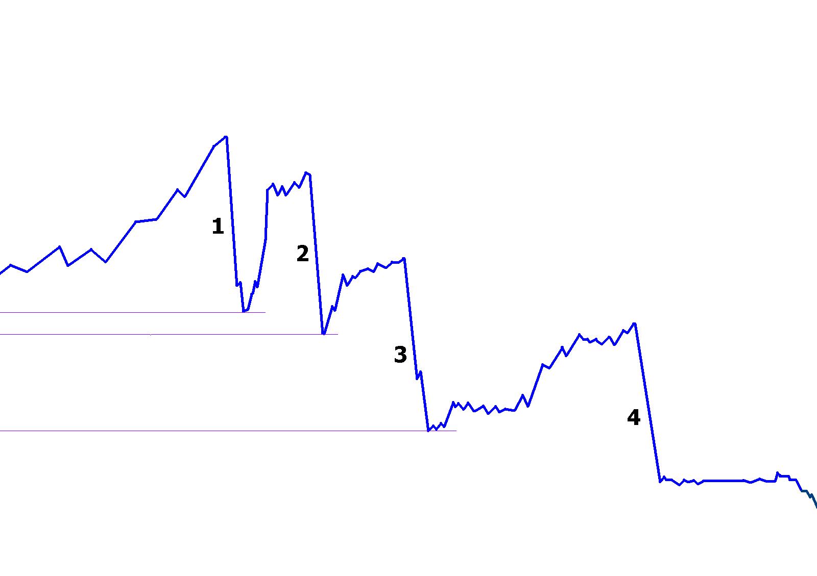 борьба со спекулянтами на падении рубля