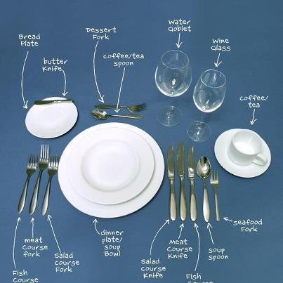 Liquid Mind, Sanguine Soul: Table Setting