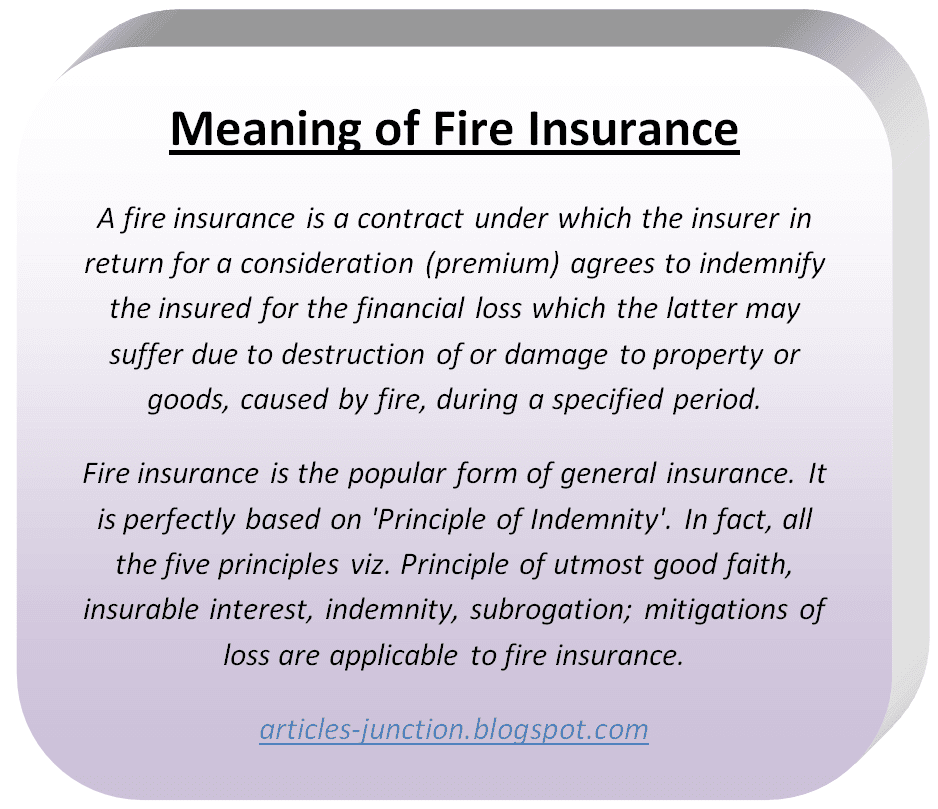 Meaning of Fire Insurance