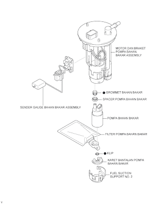 Avanza veloz how to checking the fuel pump how to checking the fuel pump toyota avanza swarovskicordoba Image collections