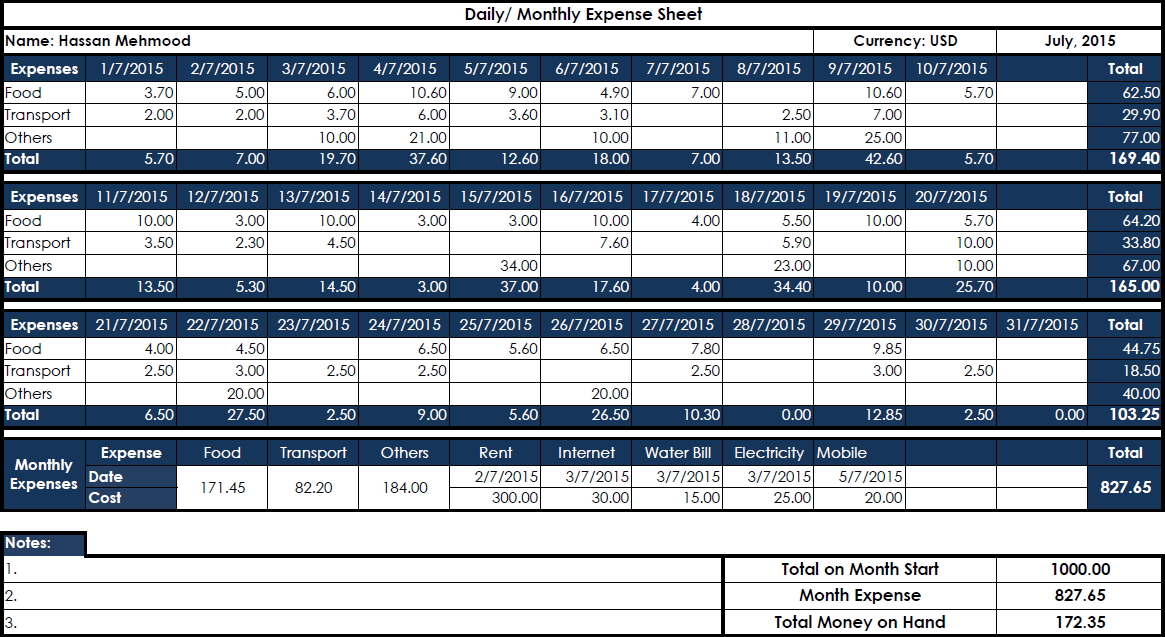 Daily/ Monthly Expense Management Sheet ~ Hassan Posts