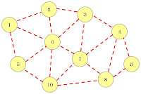 Mesh Network Diagram