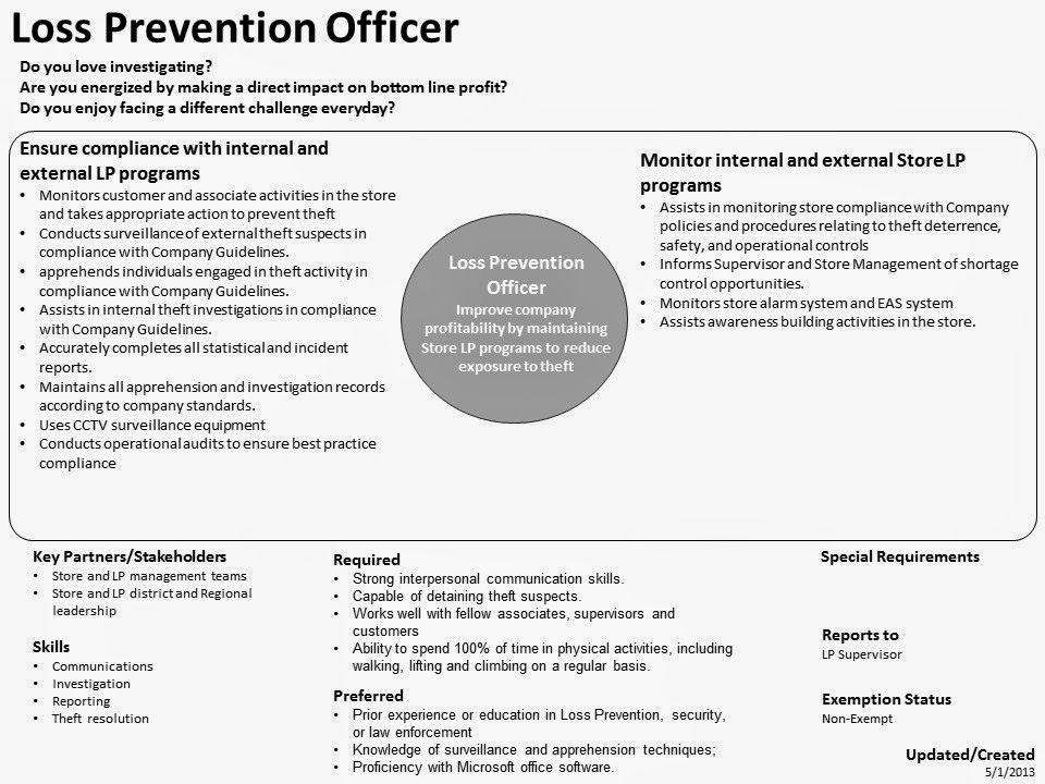 CCJS Undergrad Blog: Loss Prevention Positions at Kohl's