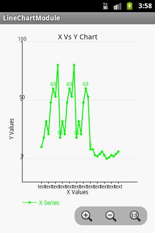 Android Tutorial - Membuat Chart Menggunakan AChartEngine   Notes from ...