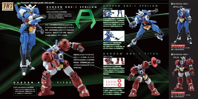 Mobile Suit Gundam AGE Guidebook