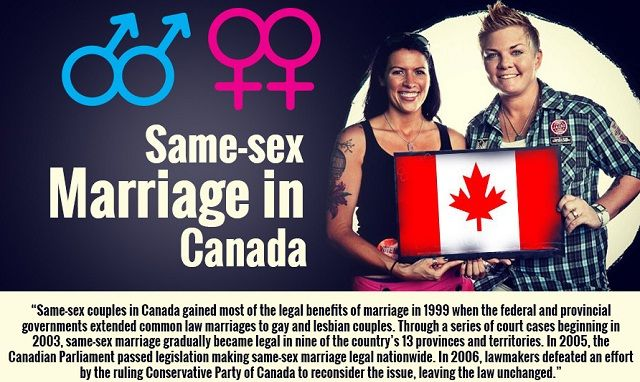 Same sex marriage legalized in canada