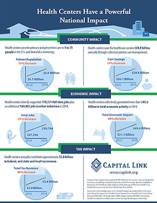 http://www.caplink.org/images/stories/Resources/reports/Infographic-National-EIA-2016.pdf