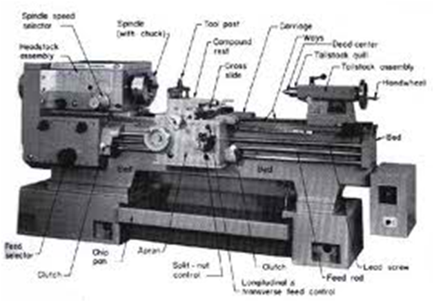 parts of lathe machine and their functions pdf download