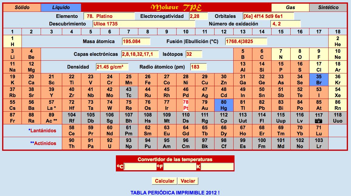 Reciclaje digitl tabla peridica interactiva en esta web encontrareis una tabla peridica interactiva con las capas electrnicas de sus componentes ademas de unos vdeos muy interesantes y curiosos urtaz Choice Image