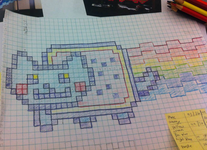 how to draw nyan cat on graph paper
