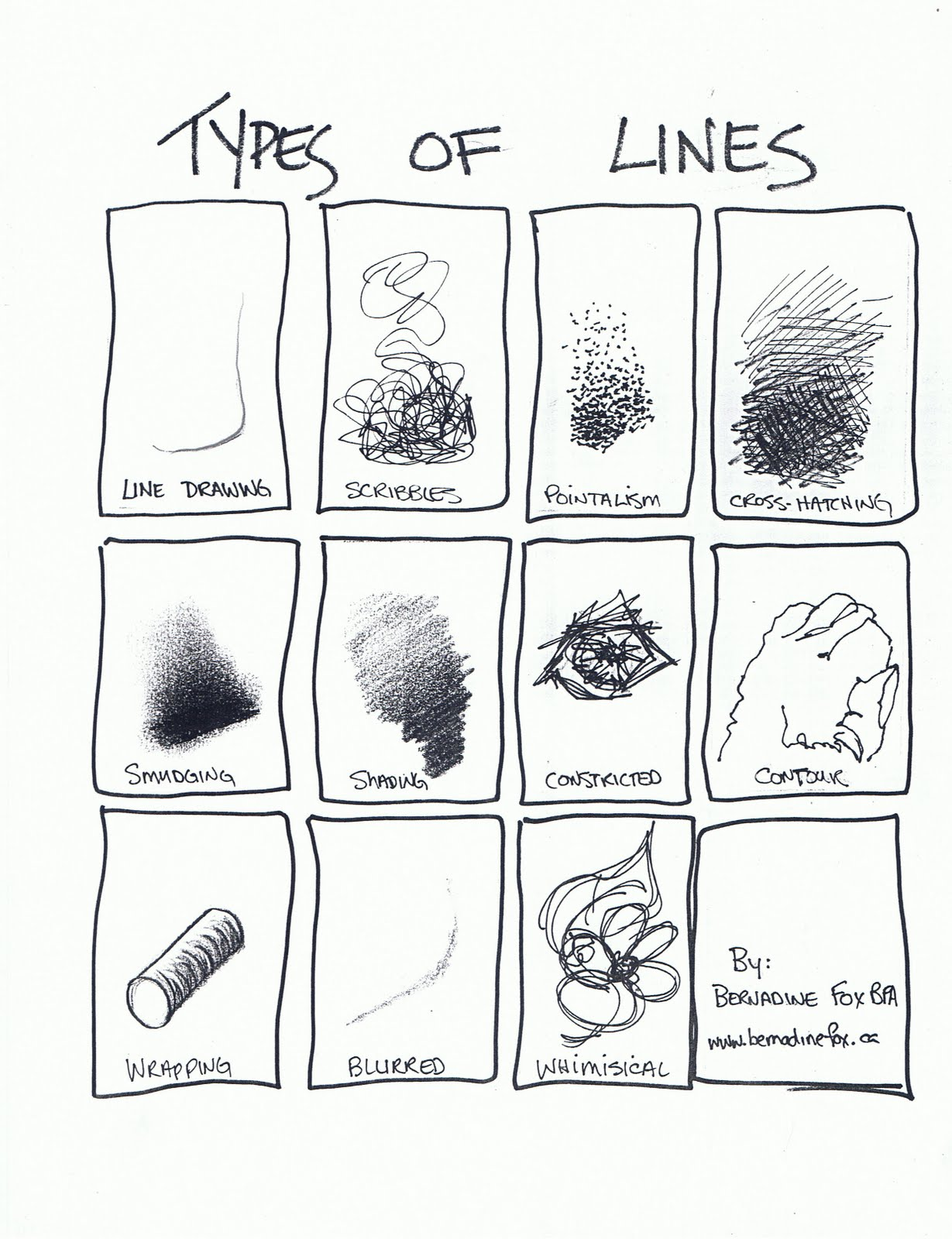 Different Types Of Lines : April s drawing class starts on the th bernadine