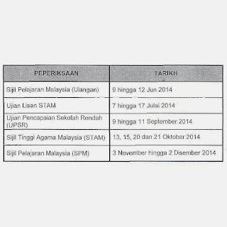 tarikh dan takwim peperiksaan 2014 kpm entri mengenai peperiksaan awam
