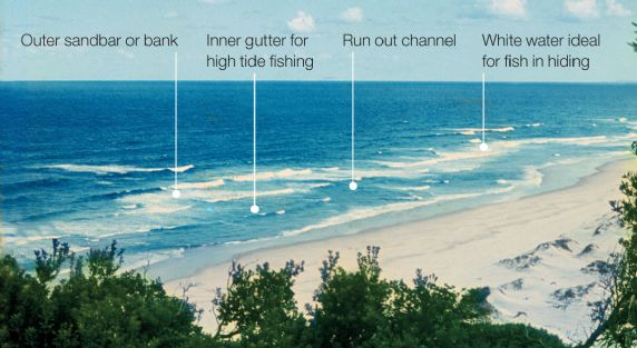 W a fishing camping and 4x4 mulloway beach fishing tips for Surf fishing tips