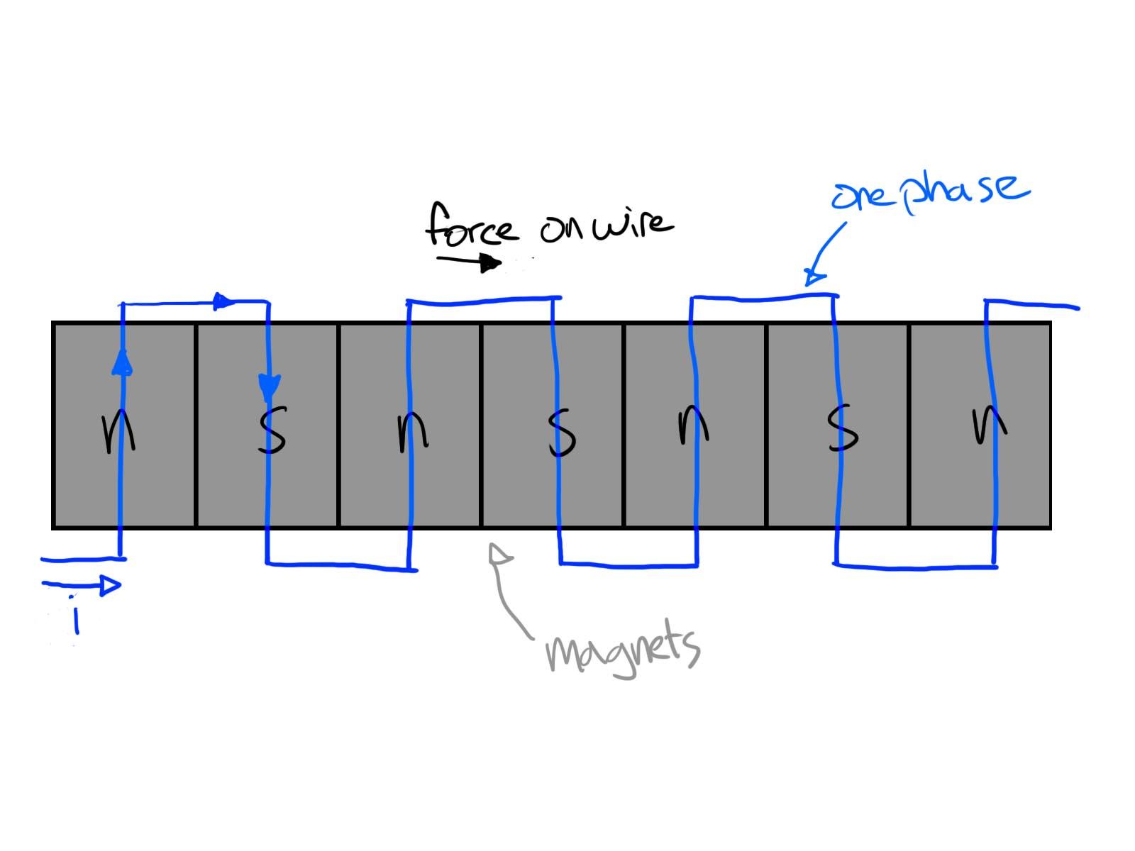 Exelent Three Phase Motor Winding Diagram Mold - Wiring Diagram ...