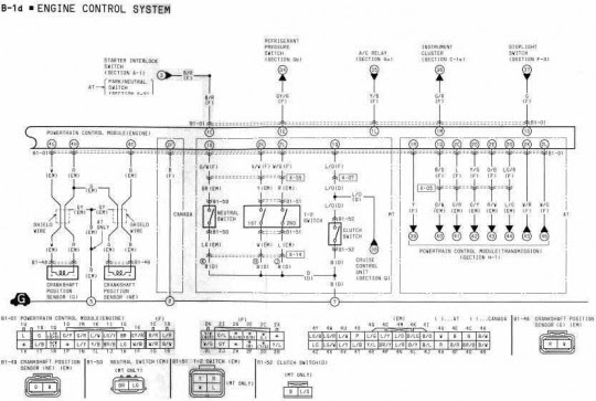wiring diagram understanding mazda engine