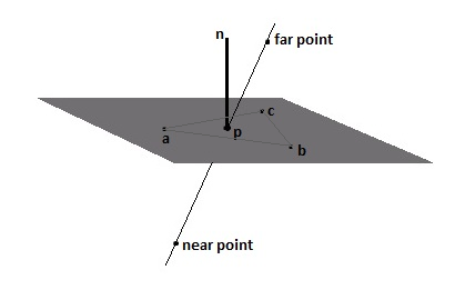 Line triangle intersection