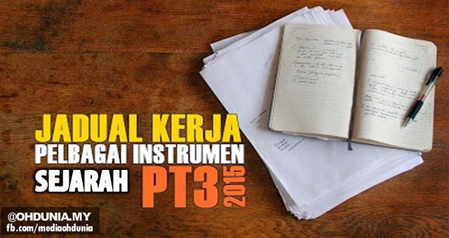 Tugasan Sejarah PT3 Tahun 2015: Jadual Kerja Pelbagai Instrumen