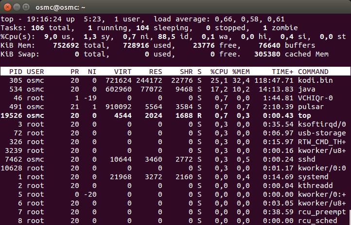 Consumo de Jdownloader después de seis horas y tres descargas a la vez a tope de la linea