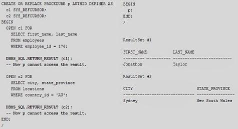 Procedimiento estándar DBMS_SQL.return_result