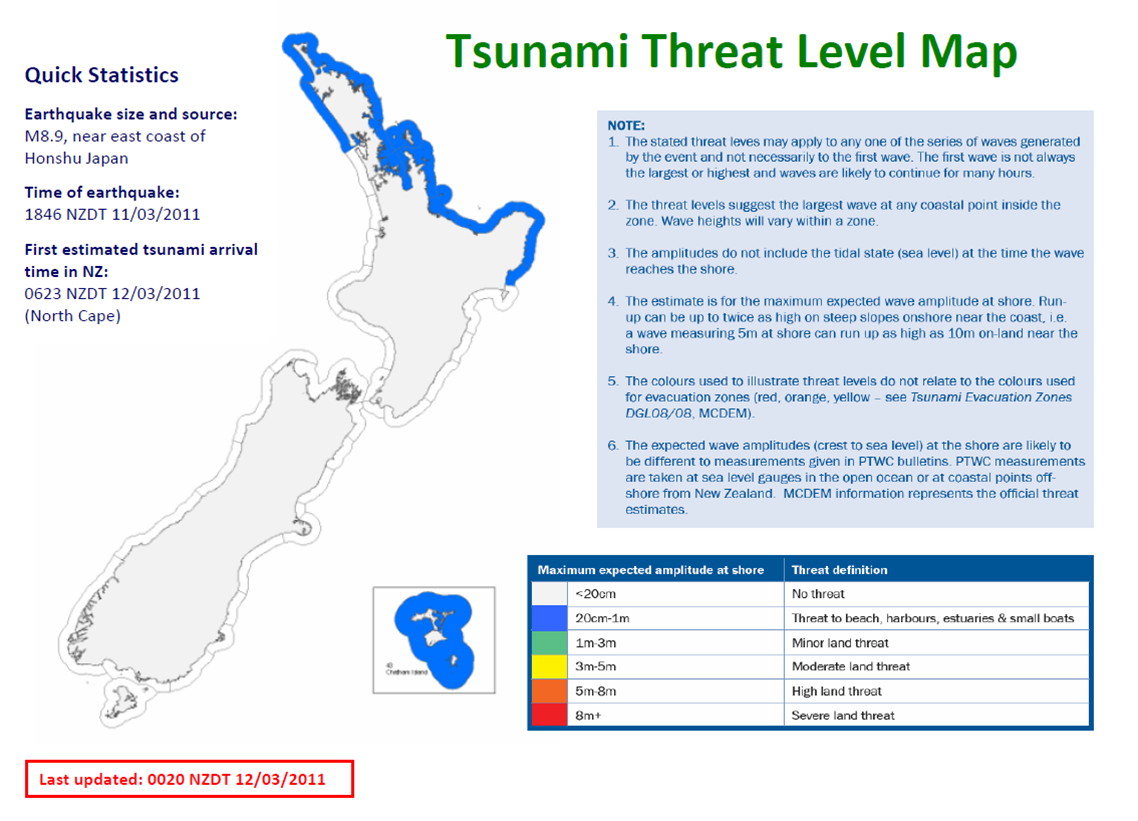 Geonet Science In Action Geonet And Tsunami Part Two