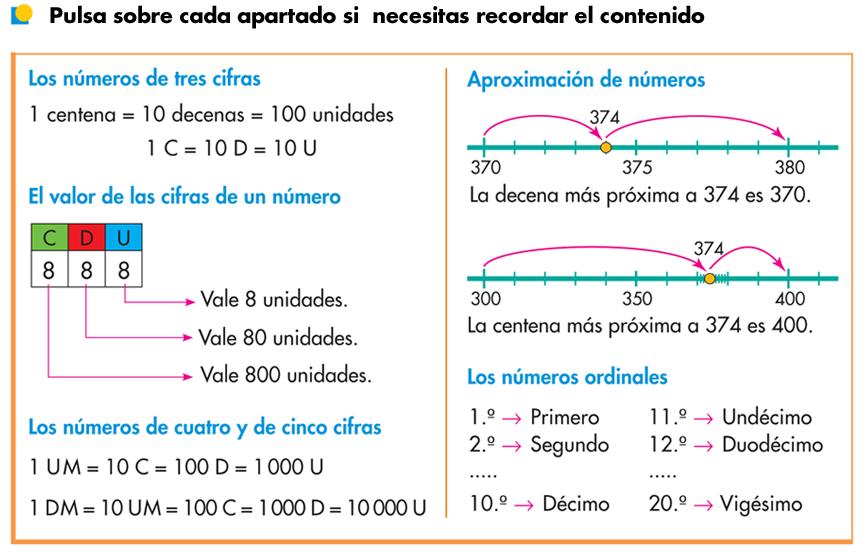 http://www.primerodecarlos.com/TERCERO_PRIMARIA/septiembre/unidad1/mates/repaso2/index.html