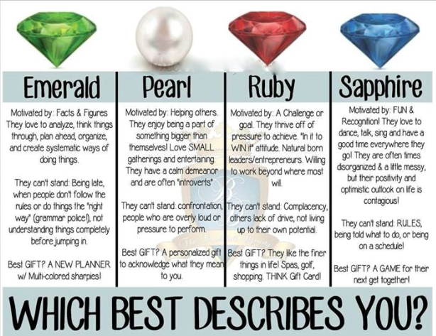 picture regarding Printable Color Code Personality Test named Shannon Hargrave: Dani Johnsons \u201cGEMS\u201d Individuality Look at