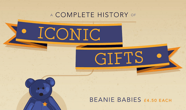The Most Iconic Christmas Gifts of all Time