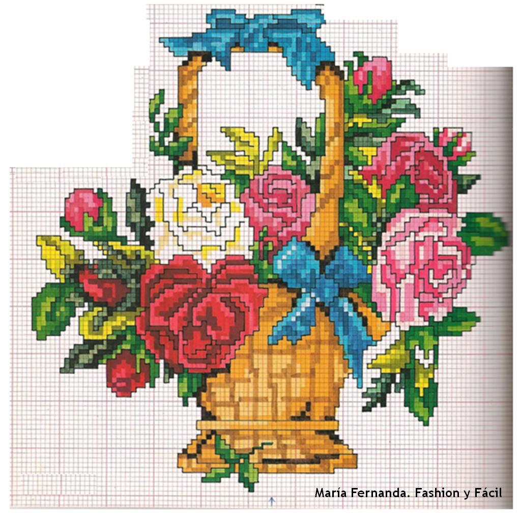 Fashion y Fácil DIY: Cesta de rosas en punto de cruz. Esquema de ...