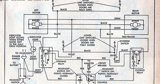 Phscollectorcarworld  Tech Files  196
