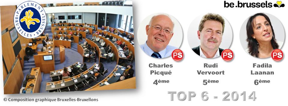 Parlement bruxellois 2014-2019 - TOP 6 - Absents du trio du tête, les élus socialistes occupent les trois places du TOP 6 - Bruxelles-Bruxellons