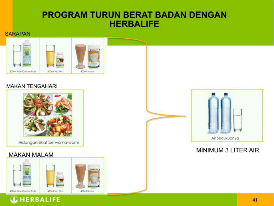 herbalife-lose-weight Images - Frompo - 1