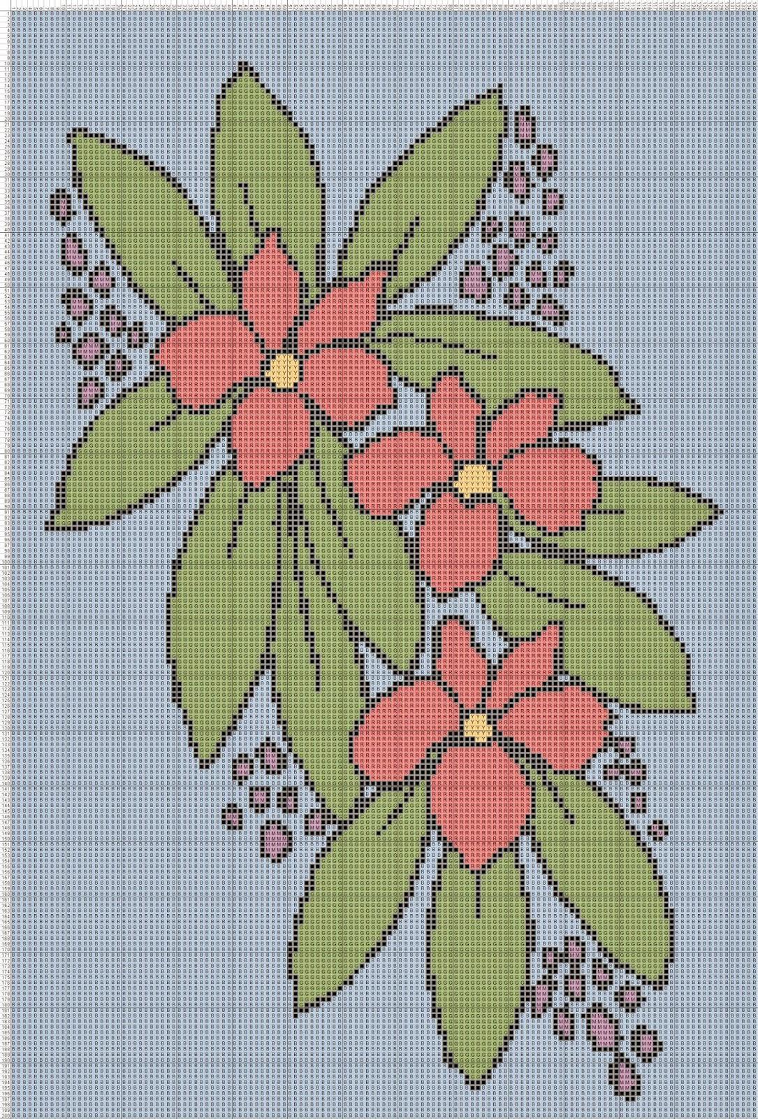 Gambar Pola Kristik Sederhana Corak Bunga