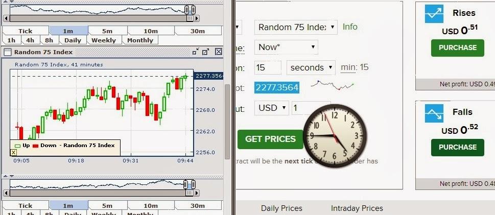 Cara trading di binarycom