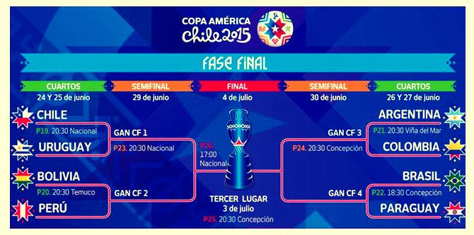 Cuartos de final Copa América 2015. Partidos y Horarios - Liga ...