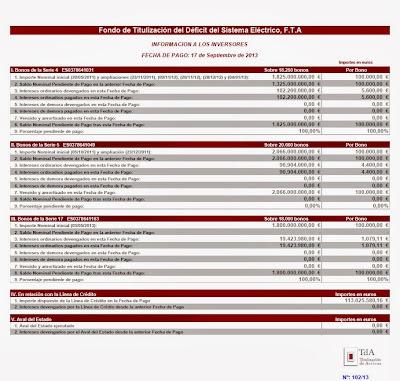 Cuadro de pago de intereses series 4_5_17 de FADE
