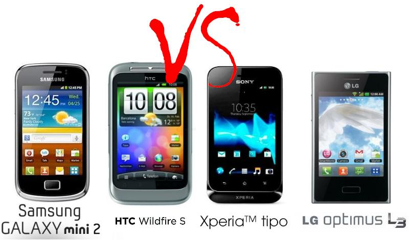 Smartphone Android Bajet Pada Harga Dibawah RM500 (Disember 2012)