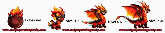 imagen del crecimiento del dragon apocalipsis