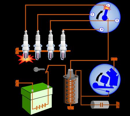 Basic Ignition System Diagram